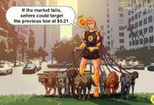 Photo of Dogecoin Fluctuates Between $0.23 and $0.26, Lacks Buyers at Higher Price Levels