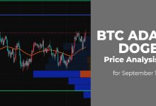 Photo of BTC, ADA and DOGE Price Analysis for September 11