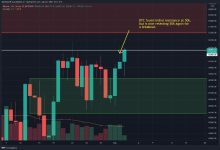 Photo of BTC Facing $50k Again, Will This Attempt Finally Succeed? (Bitcoin Price Analysis)